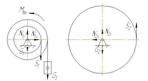Рисунок 4.1 Схема механизма .
